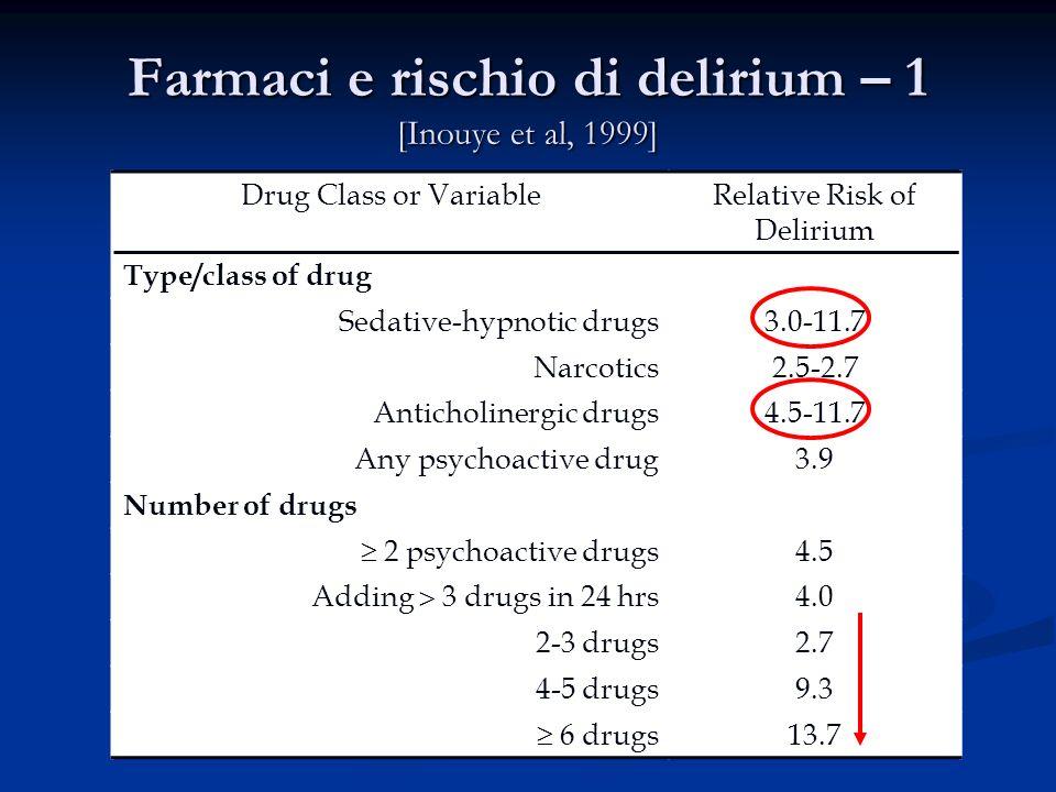 Farmaci e rischio di delirium – 1 [Inouye et al, 1999]